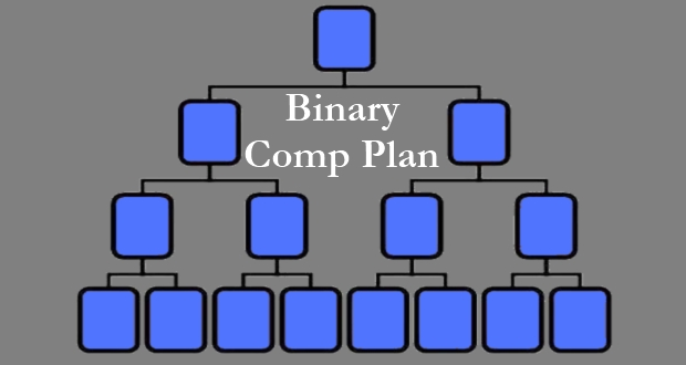 What Is An Mlm Binary Compensation Plan Jeff Atkins